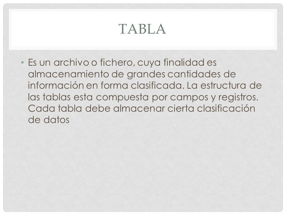 TABLA Es un archivo o fichero, cuya finalidad es almacenamiento de grandes cantidades de información en forma clasificada. La estructura de las tablas
