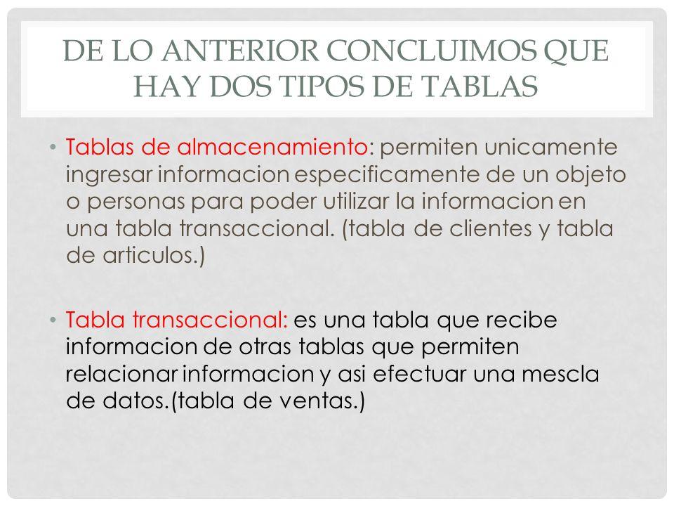 DE LO ANTERIOR CONCLUIMOS QUE HAY DOS TIPOS DE TABLAS Tablas de almacenamiento: permiten unicamente ingresar informacion especificamente de un objeto