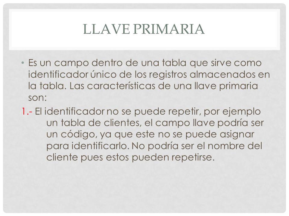 LLAVE PRIMARIA Es un campo dentro de una tabla que sirve como identificador único de los registros almacenados en la tabla. Las características de una