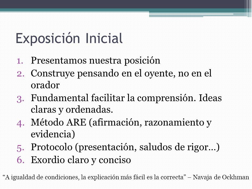 Exposición Inicial 1.Presentamos nuestra posición 2.Construye pensando en el oyente, no en el orador 3.Fundamental facilitar la comprensión.