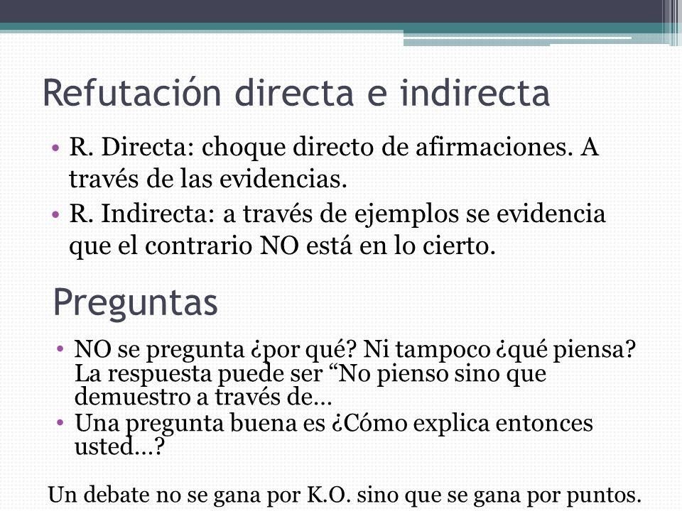 Refutación directa e indirecta R.Directa: choque directo de afirmaciones.