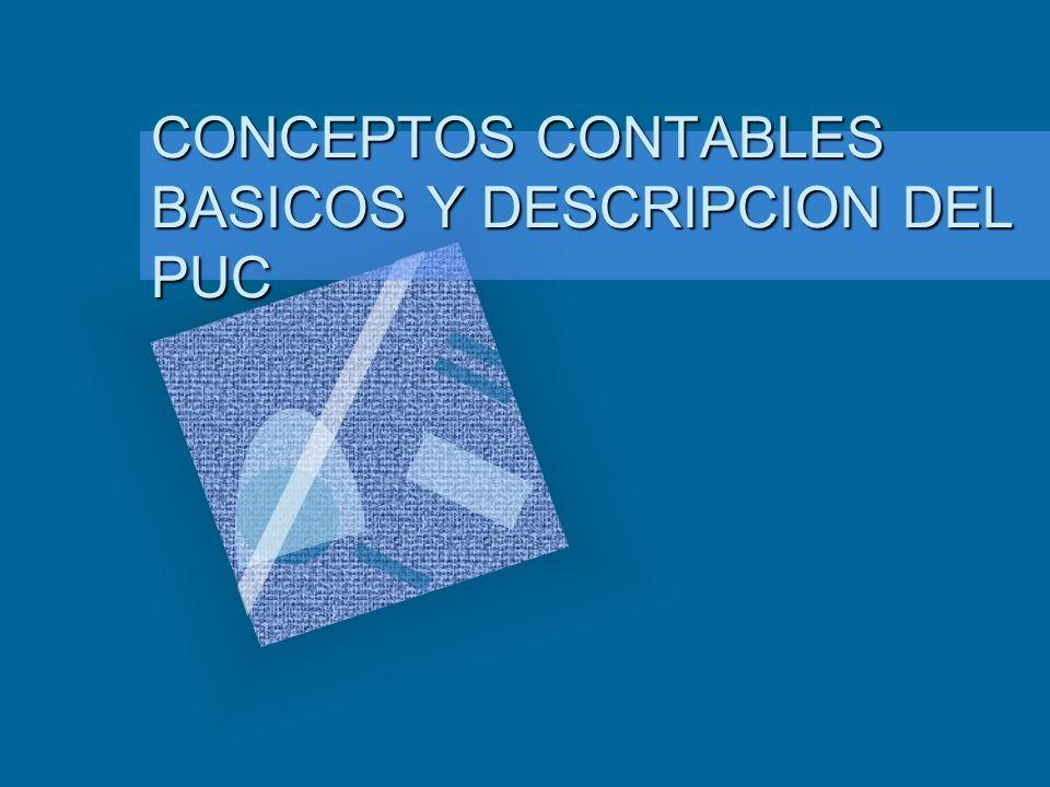 CONTABILIDAD Concepto Objetivos Importancia Cualidades de la información Clasificación Continuar