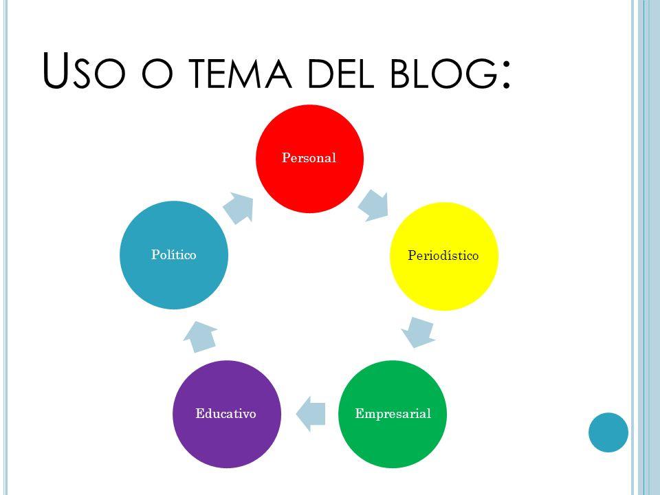 U SOS EDUCATIVOS DEL BLOG.
