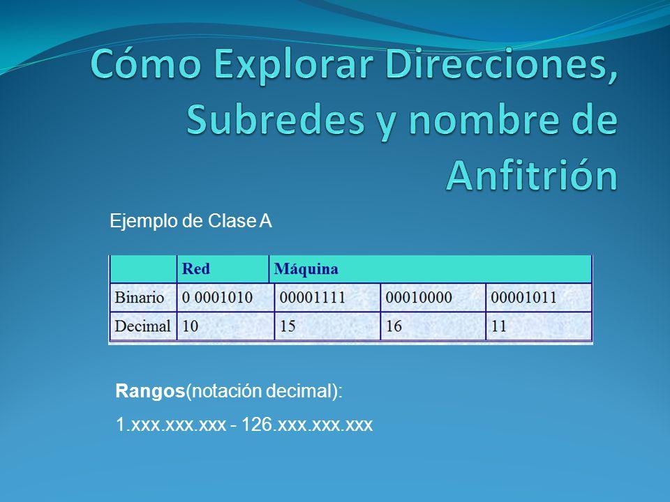 Ejemplo de Clase A Rangos(notación decimal): 1.xxx.xxx.xxx - 126.xxx.xxx.xxx