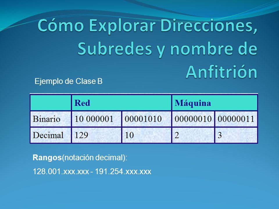 Ejemplo de Clase B Rangos(notación decimal): 128.001.xxx.xxx - 191.254.xxx.xxx