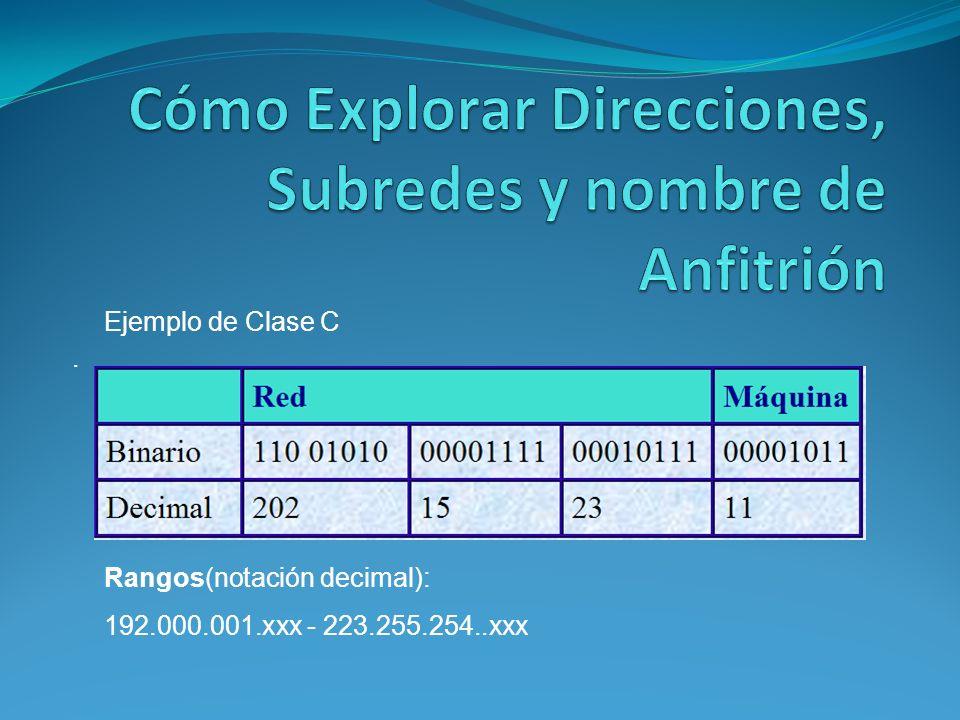 . Rangos(notación decimal): 192.000.001.xxx - 223.255.254..xxx Ejemplo de Clase C