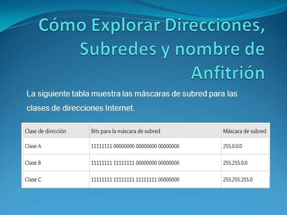La siguiente tabla muestra las máscaras de subred para las clases de direcciones Internet.