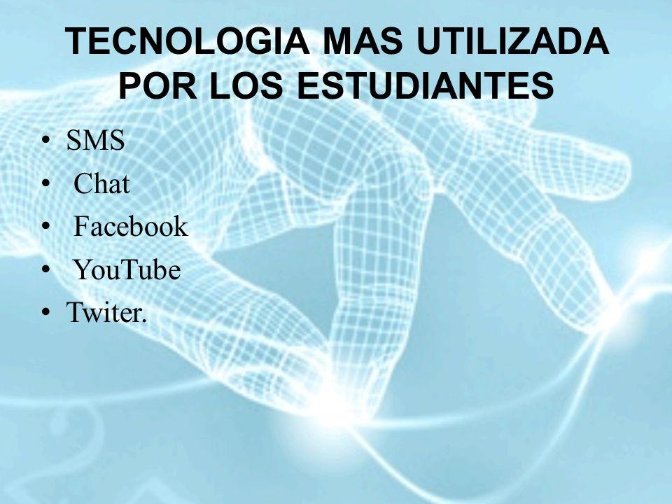 TECNOLOGIA MAS UTILIZADA POR LOS ESTUDIANTES SMS Chat Facebook YouTube Twiter.
