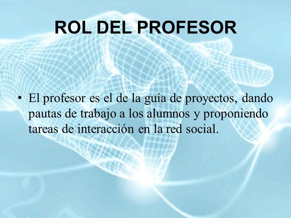 ROL DEL PROFESOR El profesor es el de la guía de proyectos, dando pautas de trabajo a los alumnos y proponiendo tareas de interacción en la red social