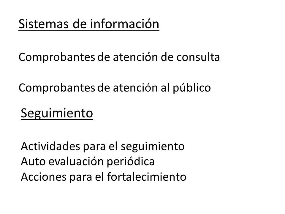 Sistemas de información Comprobantes de atención de consulta Comprobantes de atención al público Seguimiento Actividades para el seguimiento Auto evaluación periódica Acciones para el fortalecimiento
