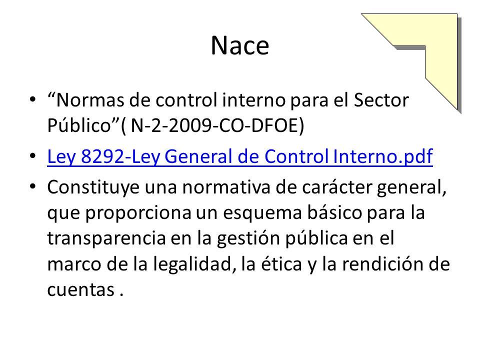 Nace Normas de control interno para el Sector Público( N-2-2009-CO-DFOE) Ley 8292-Ley General de Control Interno.pdf Constituye una normativa de carácter general, que proporciona un esquema básico para la transparencia en la gestión pública en el marco de la legalidad, la ética y la rendición de cuentas.