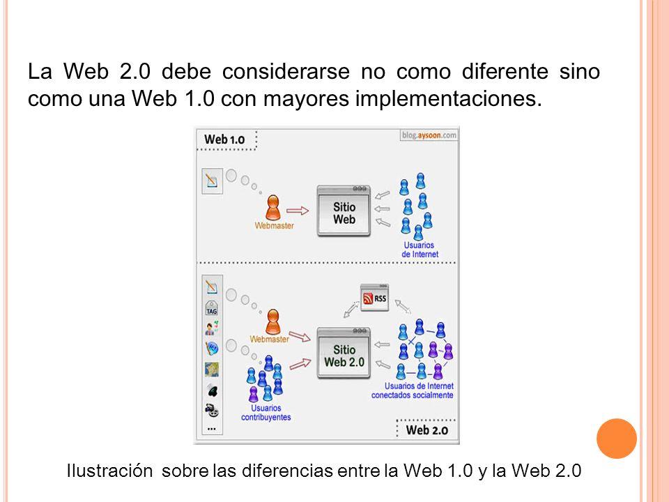 La Web 2.0 debe considerarse no como diferente sino como una Web 1.0 con mayores implementaciones. Ilustración sobre las diferencias entre la Web 1.0