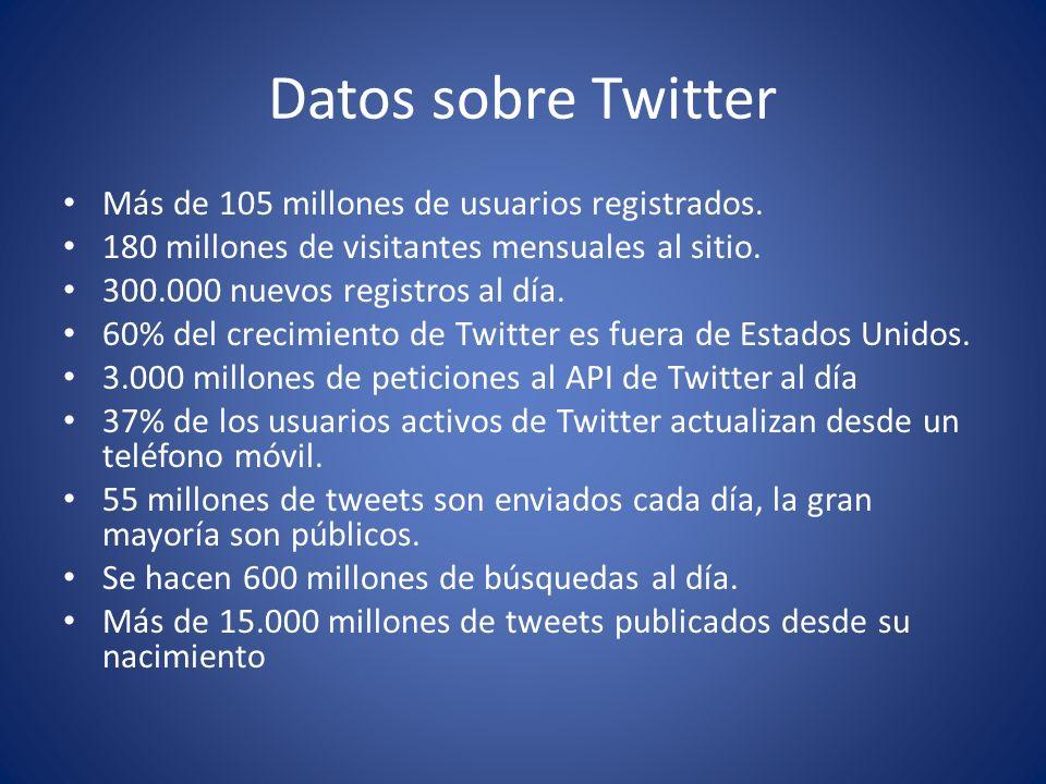 Datos sobre Twitter Más de 105 millones de usuarios registrados.
