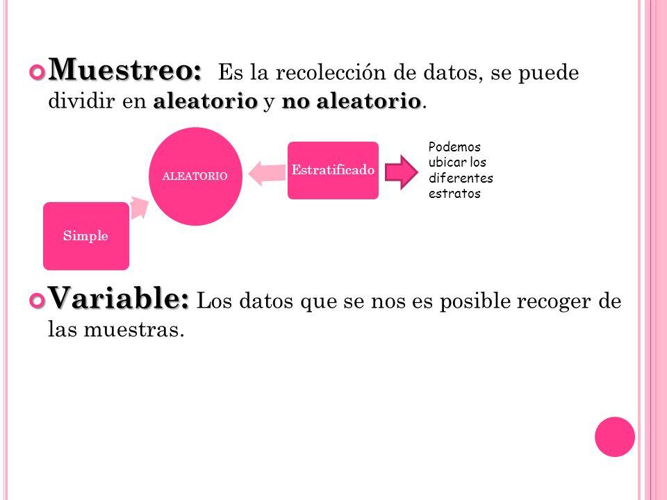 Muestreo: aleatoriono aleatorio Muestreo: Es la recolección de datos, se puede dividir en aleatorio y no aleatorio. Variable: Variable: Los datos que