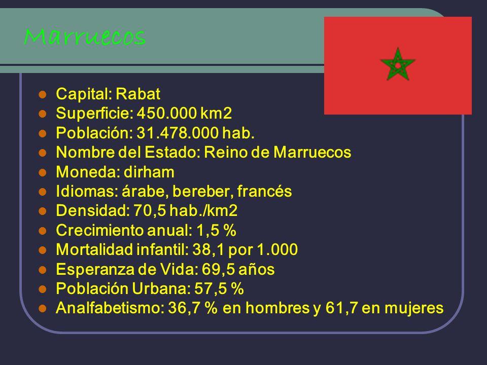 Marruecos Capital: Rabat Superficie: 450.000 km2 Población: 31.478.000 hab. Nombre del Estado: Reino de Marruecos Moneda: dirham Idiomas: árabe, bereb