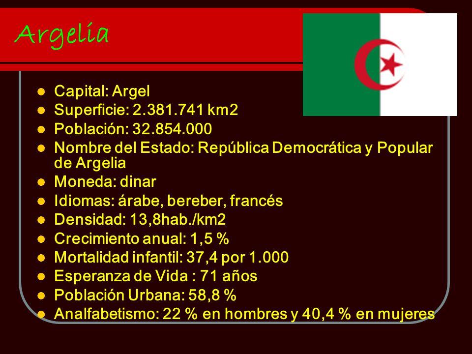 Argelia Capital: Argel Superficie: 2.381.741 km2 Población: 32.854.000 Nombre del Estado: República Democrática y Popular de Argelia Moneda: dinar Idi