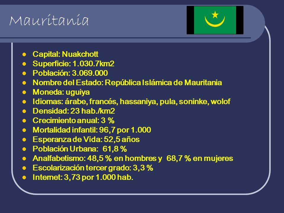 Mauritania Capital: Nuakchott Superficie: 1.030.7km2 Población: 3.069.000 Nombre del Estado: República Islámica de Mauritania Moneda: uguiya Idiomas:
