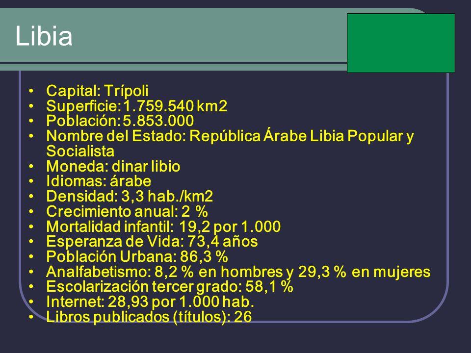 Libia Capital: Trípoli Superficie:1.759.540 km2 Población:5.853.000 Nombre del Estado: República Árabe Libia Popular y Socialista Moneda: dinar libio