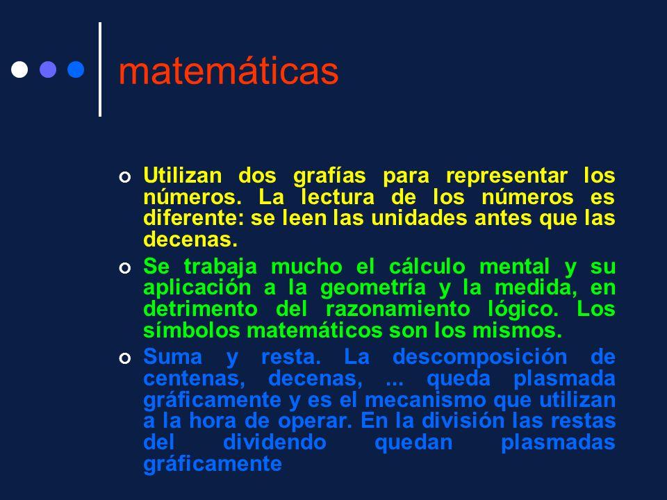 matemáticas Utilizan dos grafías para representar los números. La lectura de los números es diferente: se leen las unidades antes que las decenas. Se