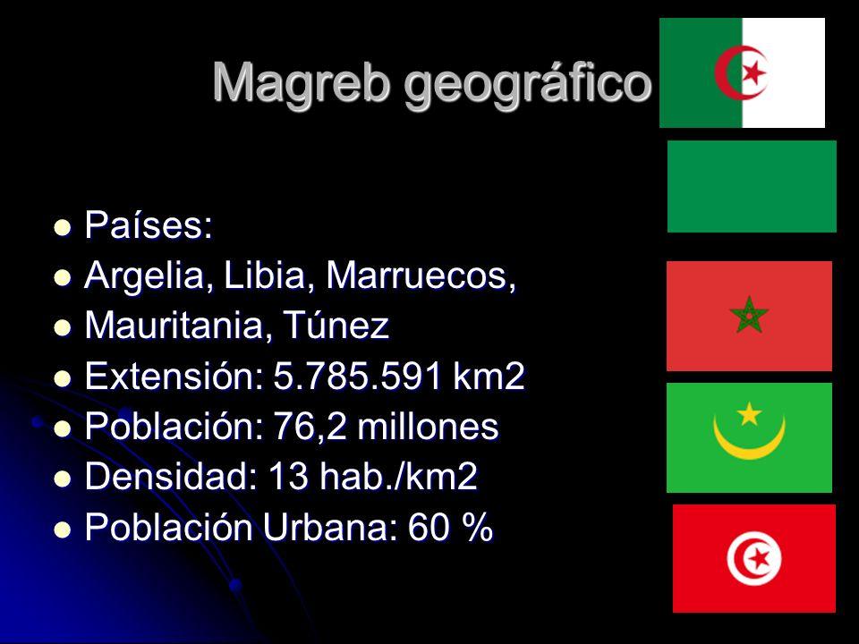 Magreb geográfico Países: Países: Argelia, Libia, Marruecos, Argelia, Libia, Marruecos, Mauritania, Túnez Mauritania, Túnez Extensión: 5.785.591 km2 E