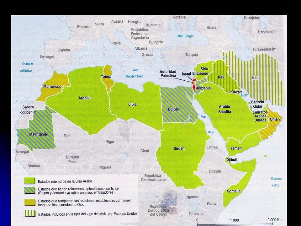 Tunez PIB total 77.371 millones de US $ Crecimiento anual (2004)5,8 % PIB por hab.