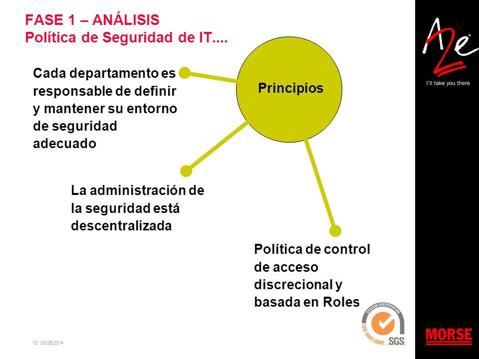 13 08/05/2014 FASE 1 – ANÁLISIS Política de Seguridad de IT.... La administración de la seguridad está descentralizada Cada departamento es responsabl