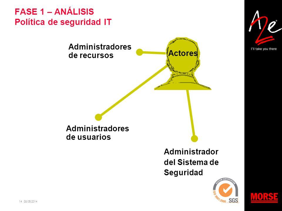 14 08/05/2014 FASE 1 – ANÁLISIS Política de seguridad IT Administrador del Sistema de Seguridad Administradores de usuarios Administradores de recurso