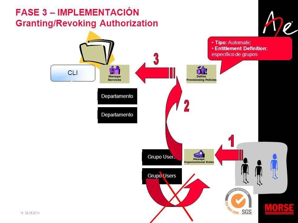19 08/05/2014 FASE 3 – IMPLEMENTACIÓN Granting/Revoking Authorization CLI Departamento Grupo Users Tipo: Automatic Entitlement Definition: específico