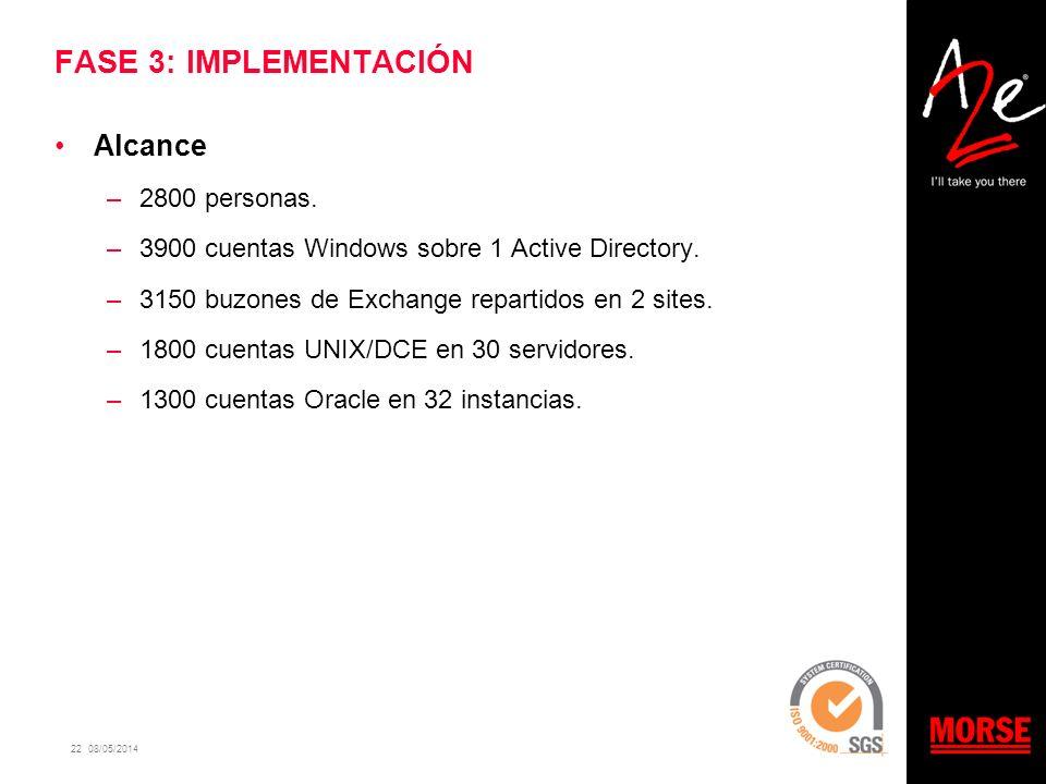 22 08/05/2014 FASE 3: IMPLEMENTACIÓN Alcance –2800 personas. –3900 cuentas Windows sobre 1 Active Directory. –3150 buzones de Exchange repartidos en 2