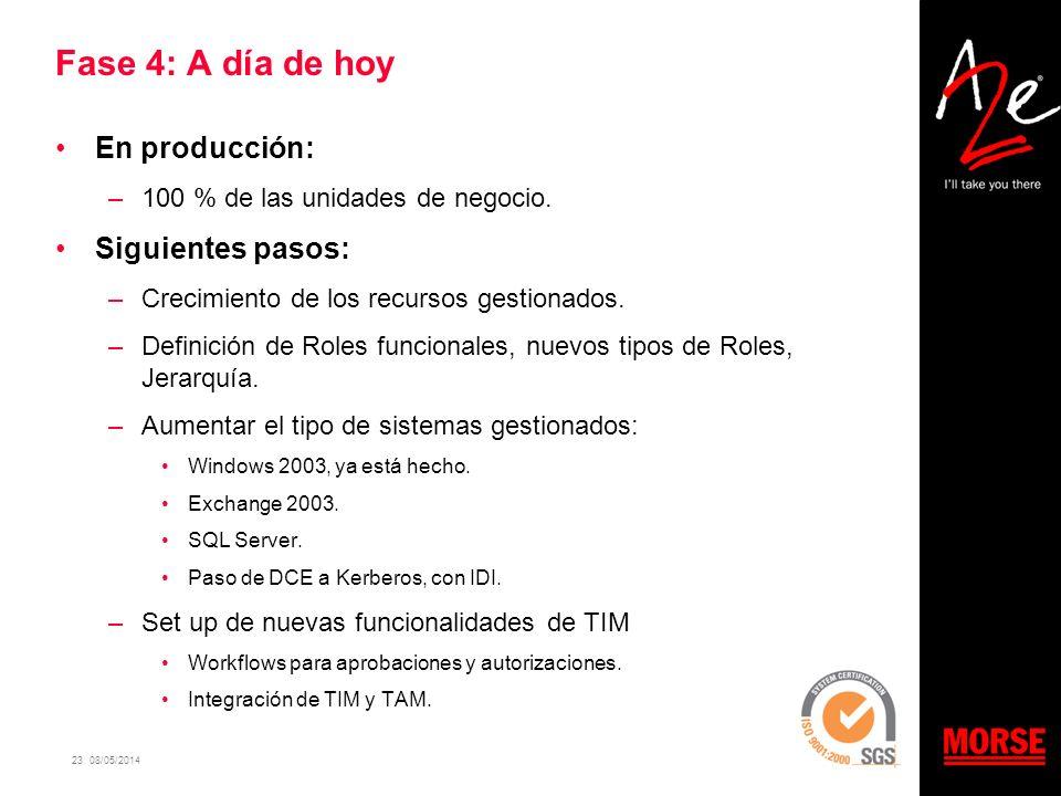23 08/05/2014 Fase 4: A día de hoy En producción: –100 % de las unidades de negocio. Siguientes pasos: –Crecimiento de los recursos gestionados. –Defi