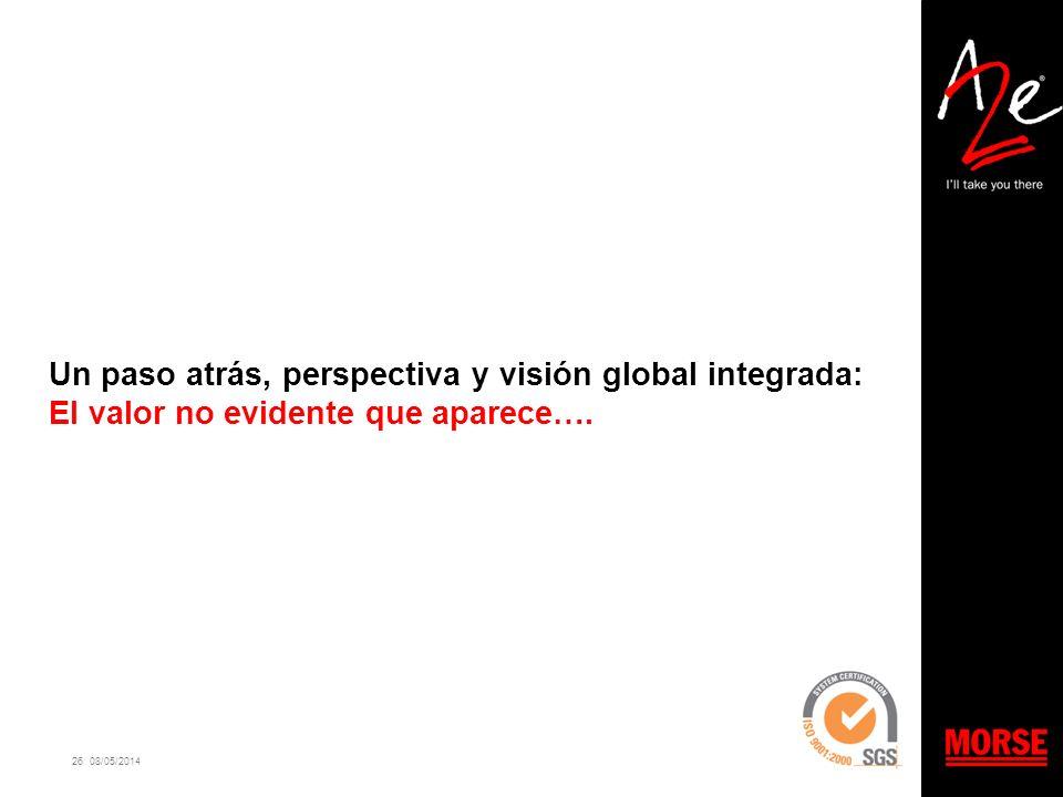 26 08/05/2014 Un paso atrás, perspectiva y visión global integrada: El valor no evidente que aparece….