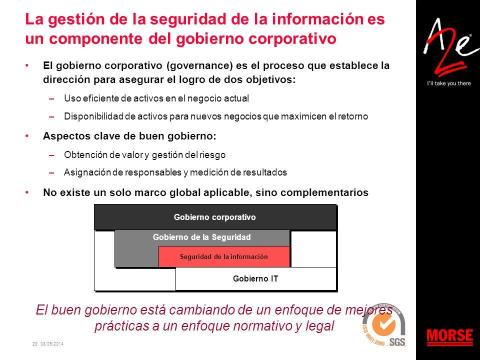 28 08/05/2014 La gestión de la seguridad de la información es un componente del gobierno corporativo El gobierno corporativo (governance) es el proces