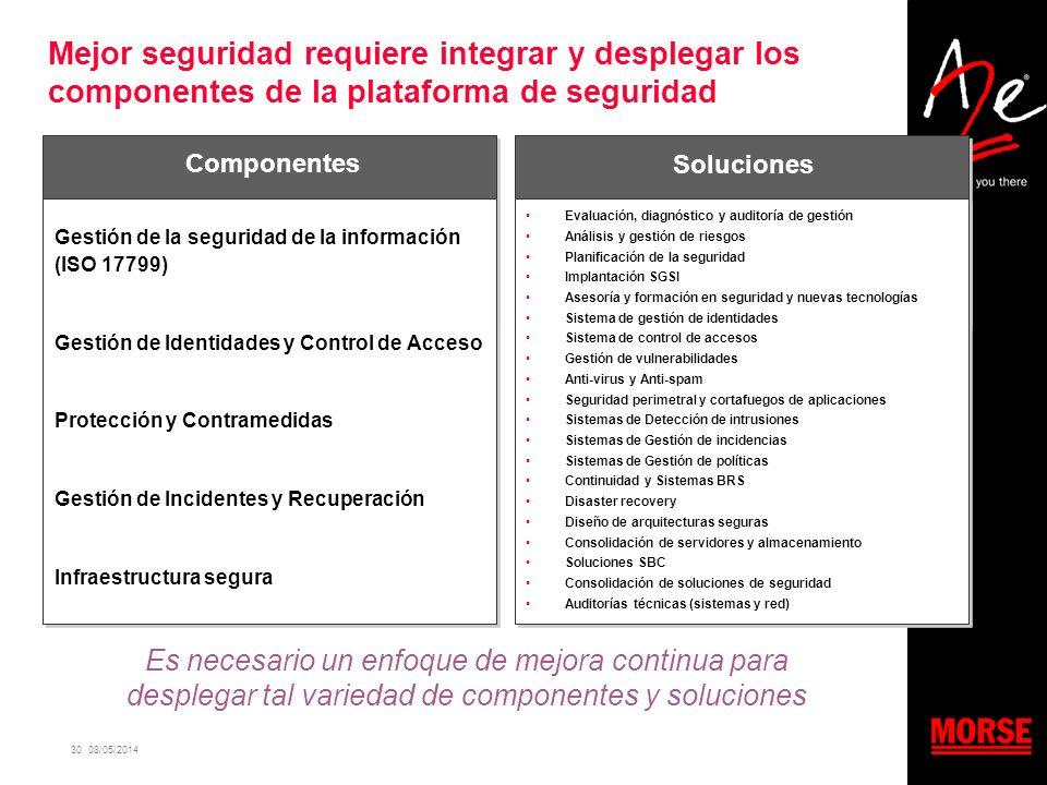 30 08/05/2014 Mejor seguridad requiere integrar y desplegar los componentes de la plataforma de seguridad Gestión de la seguridad de la información (I