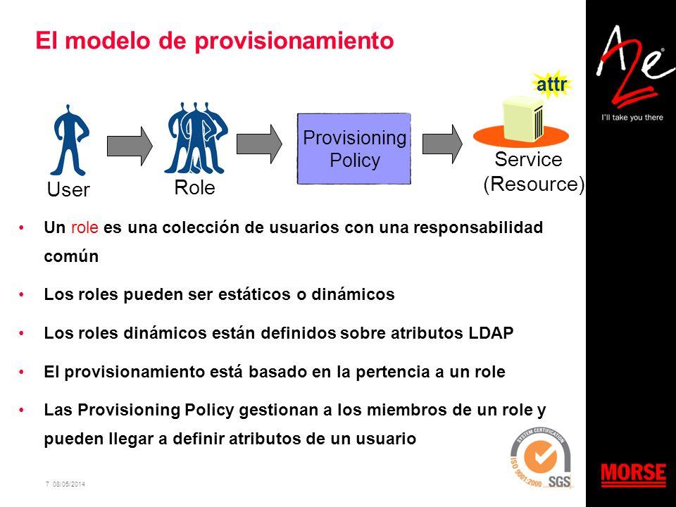 7 08/05/2014 El modelo de provisionamiento Provisioning Policy Service (Resource) UserRole attr Un role es una colección de usuarios con una responsab