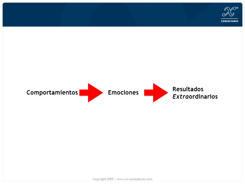 ComportamientosEmociones Resultados Extraordinarios Copyright 2009 | www.xn-consultores.com
