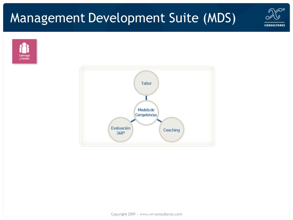 Management Development Suite (MDS) Copyright 2009 | www.xn-consultores.com