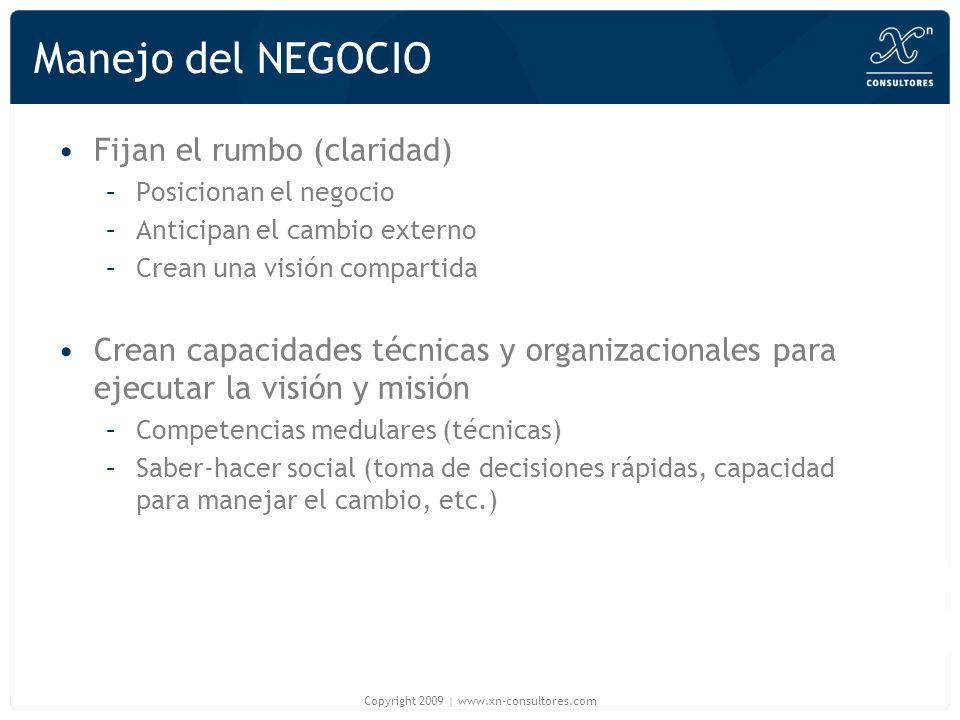 Manejo del NEGOCIO Fijan el rumbo (claridad) –Posicionan el negocio –Anticipan el cambio externo –Crean una visión compartida Crean capacidades técnic