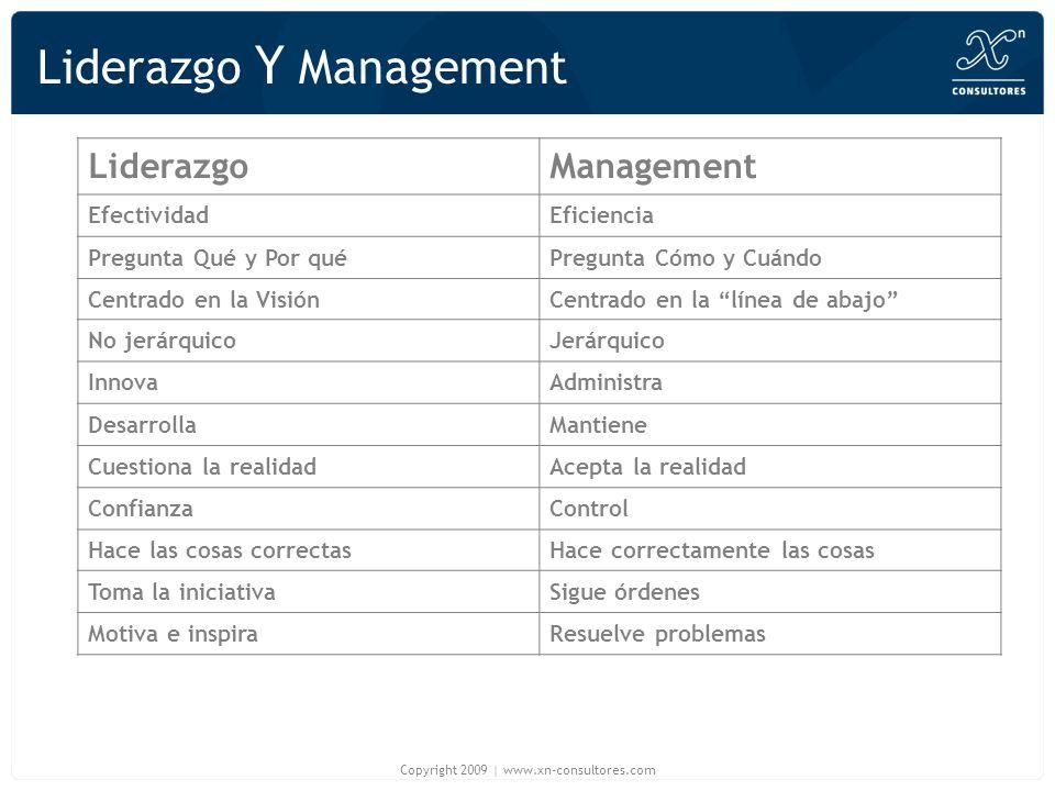 Liderazgo Y Management LiderazgoManagement EfectividadEficiencia Pregunta Qué y Por quéPregunta Cómo y Cuándo Centrado en la VisiónCentrado en la líne