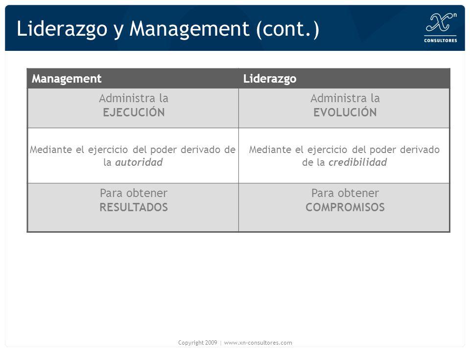 Liderazgo y Management (cont.) ManagementLiderazgo Administra la EJECUCIÓN Administra la EVOLUCIÓN Mediante el ejercicio del poder derivado de la auto