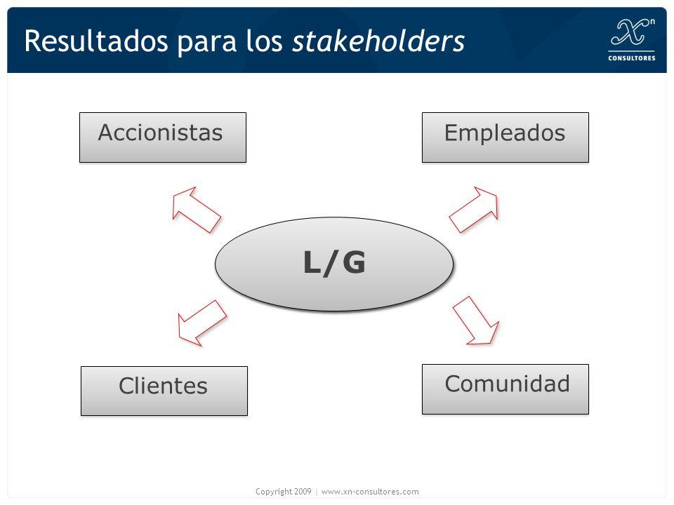 Accionistas Comunidad Clientes Empleados Resultados para los stakeholders Copyright 2009 | www.xn-consultores.com