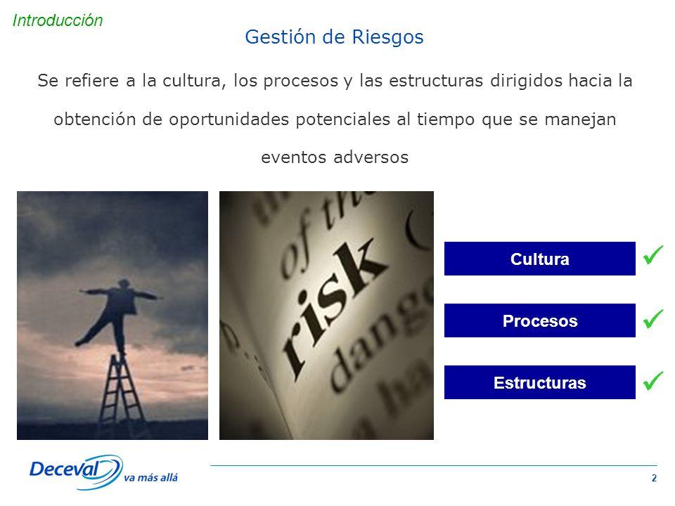 2 Gestión de Riesgos Se refiere a la cultura, los procesos y las estructuras dirigidos hacia la obtención de oportunidades potenciales al tiempo que se manejan eventos adversos Cultura Procesos Estructuras Introducción