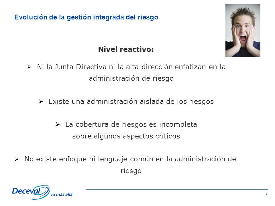19 Beneficios del Comité de Riesgos para la Junta Directiva Una planificación estratégica y de operaciones más eficaz.