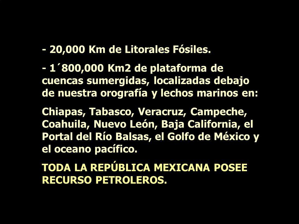 1980 RESERVAS DE PETRÓLEO CRUDO 5to LUGAR MUNDIAL RESERVAS PROBADAS.......... 60,126 millones RESERVAS PROBABLES......... 38,042 millones RESERVAS POT
