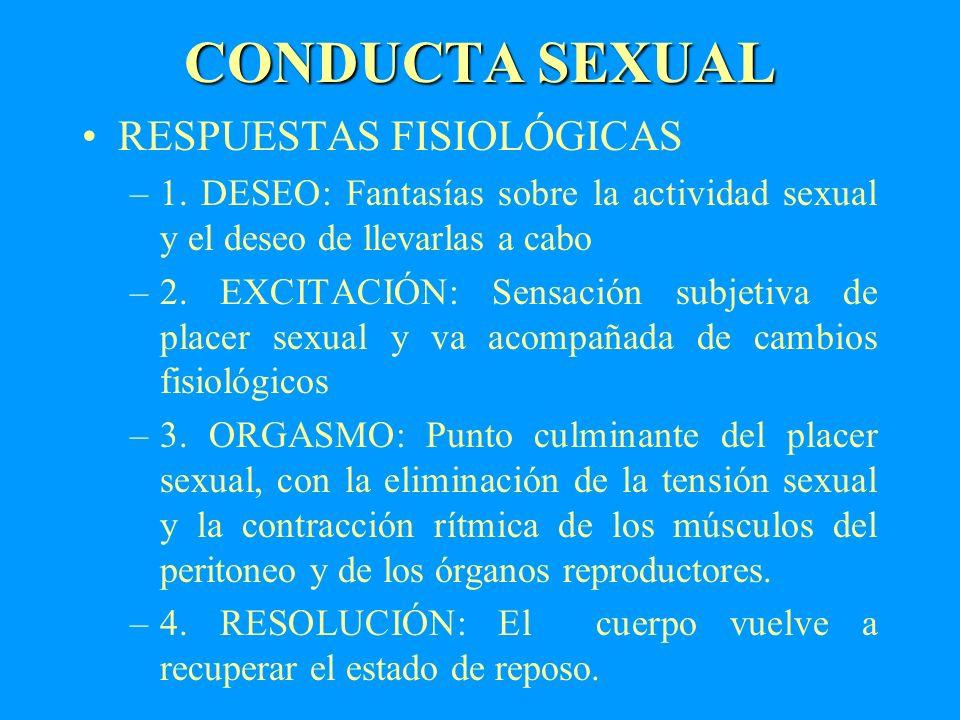 CONDUCTA SEXUAL RESPUESTAS FISIOLÓGICAS –1. DESEO: Fantasías sobre la actividad sexual y el deseo de llevarlas a cabo –2. EXCITACIÓN: Sensación subjet