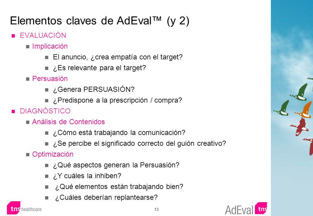 13 Elementos claves de AdEval (y 2) EVALUACIÓN Implicación El anuncio, ¿crea empatía con el target? ¿Es relevante para el target? Persuasión ¿Genera P