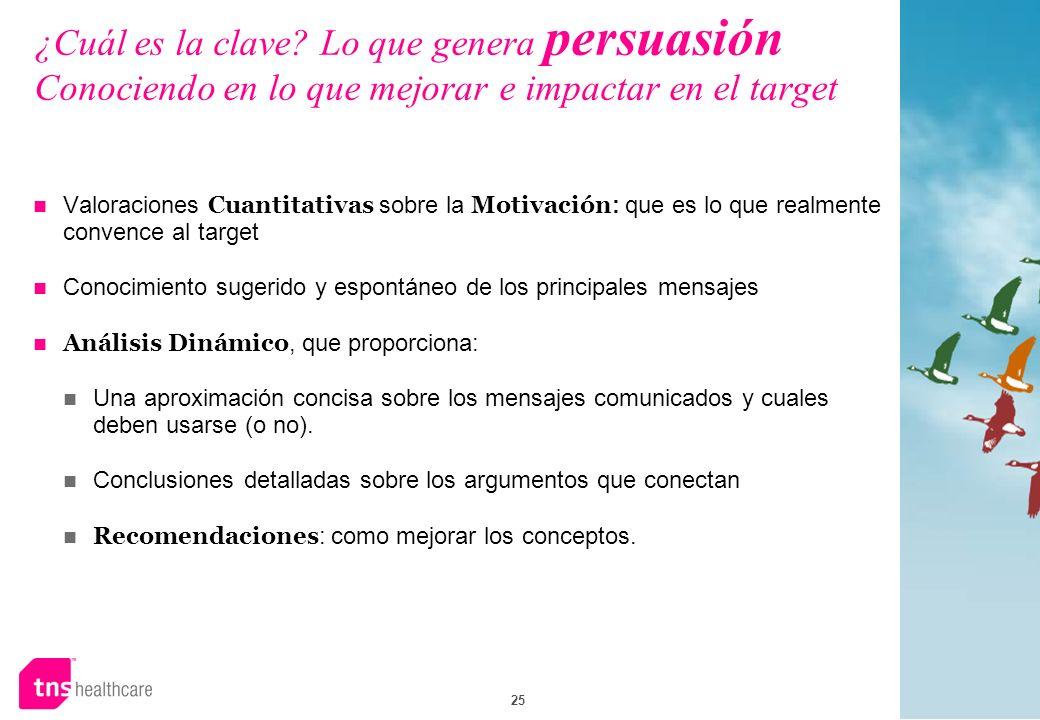 25 ¿Cuál es la clave? Lo que genera persuasión Conociendo en lo que mejorar e impactar en el target Valoraciones Cuantitativas sobre la Motivación : q