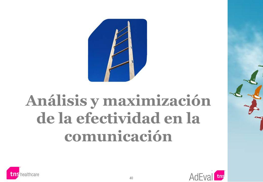 40 Análisis y maximización de la efectividad en la comunicación