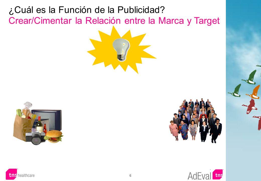 6 ¿Cuál es la Función de la Publicidad? Crear/Cimentar la Relación entre la Marca y Target