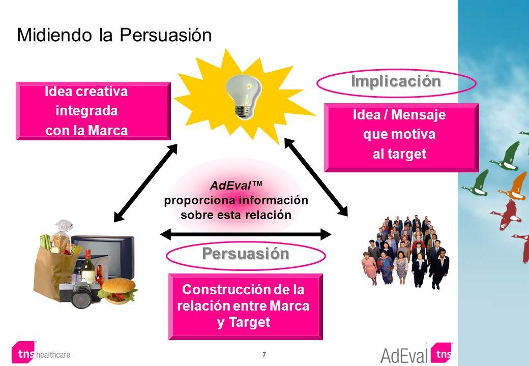 7 Idea creativa integrada con la Marca Idea / Mensaje que motiva al target Implicación AdEval proporciona información sobre esta relación Construcción