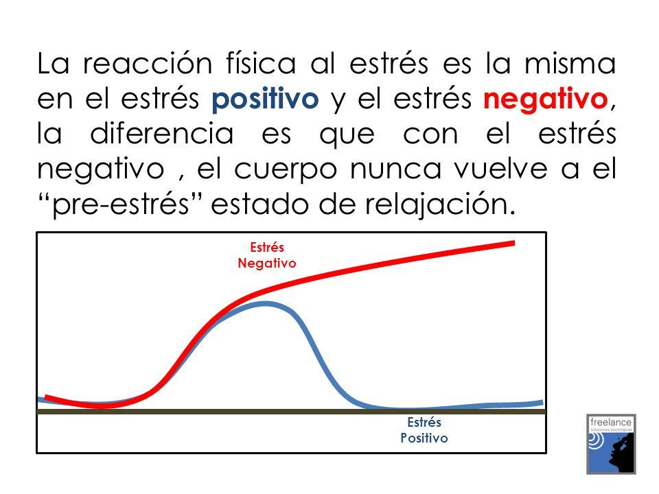 La reacción física al estrés es la misma en el estrés positivo y el estrés negativo, la diferencia es que con el estrés negativo, el cuerpo nunca vuelve a el pre-estrés estado de relajación.